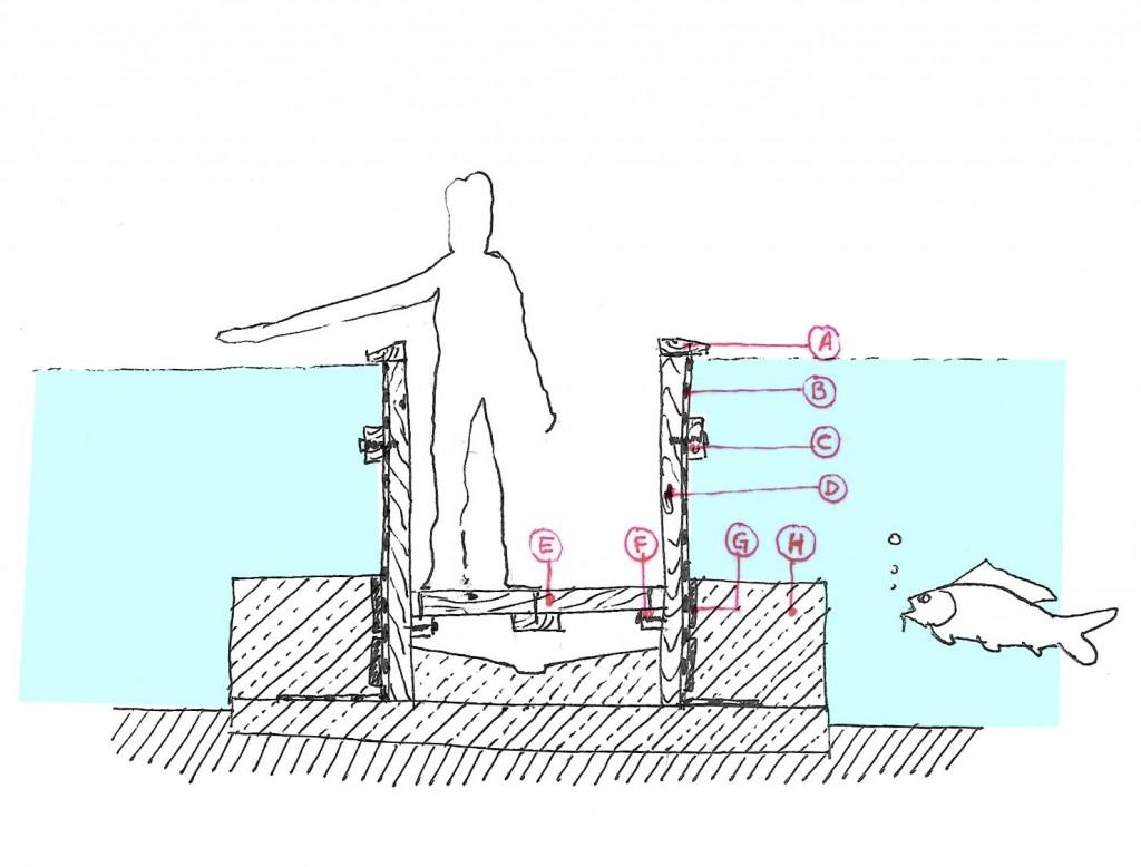 Sección transversal de la pasarela